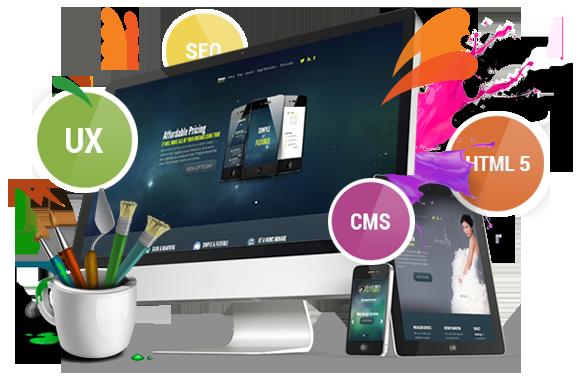 W3 Dream Solutions | Website Design Company in Bangalore, Website ...